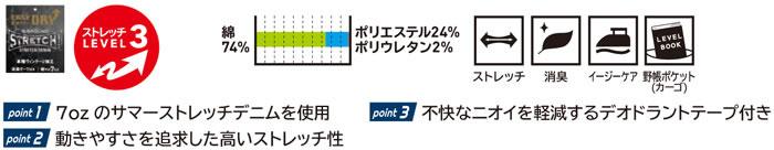 SOWA582サマーデニムシリーズ